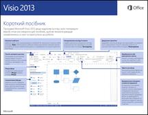 Короткий посібник користувача програми Visio2013
