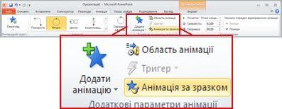 Вкладка «Анімація» на стрічці у програмі PowerPoint 2010.