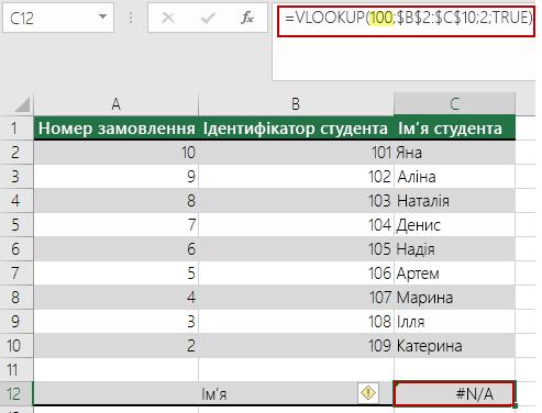 Помилка N/A у функції VLOOKUP, яка виникає, якщо значення підстановки менше найменшого значення в масиві