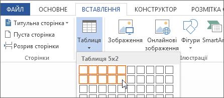додавання сітки таблиці