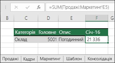 Тривимірне посилання на аркуші у формулі Excel