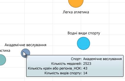 Наведення вказівника на бульбашкову діаграму в надбудові Power View для перегляду докладних відомостей