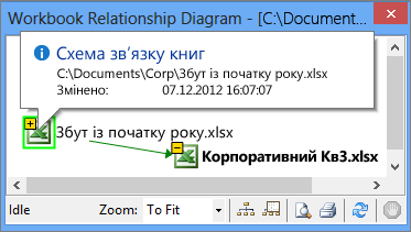 Спливаюче вікно з інформацією в діаграмі зв'язків книг
