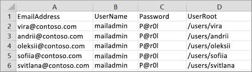 Зразок файлу перенесення для Courier IMAP