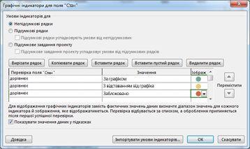 Зображення діалогового вікна «Графічні індикатори»