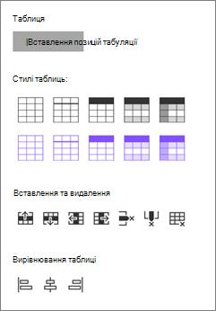 Вставлення таблиць