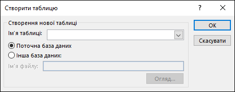 """У діалоговому вікні """"Створення таблиці"""" в Access можна вибрати параметри запиту на створення таблиці."""