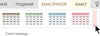 Виберіть інші розкривне меню стрілку, щоб відкрити повний колекції стилі таблиць.