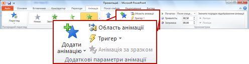 Група ''Додаткові параметри анімації'' на вкладці ''Анімація'' стрічки застосунку PowerPoint 2010.