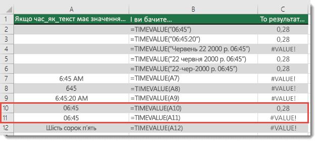 Результат різних формул із функцією TIMEVALUE