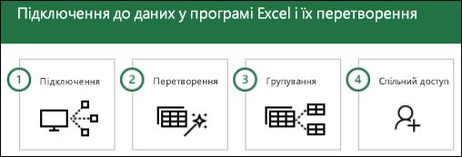 Дії Power Query: 1) підключення, 2) перетворення, 3) об'єднання, 4) надання спільного доступу