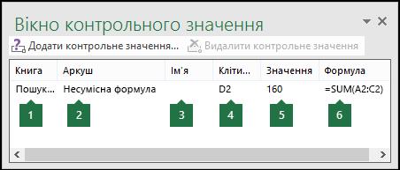 Вікно контрольного значення дає змогу легко відстежувати формули, які використовуються на аркуші.