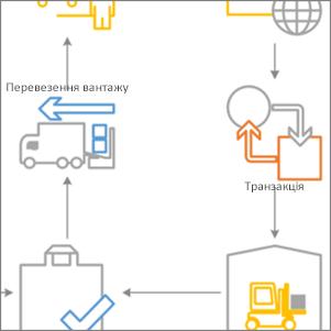 Ескізи початкових схем у програмі Visio2016