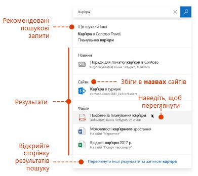 Знімок екрана: поле пошуку