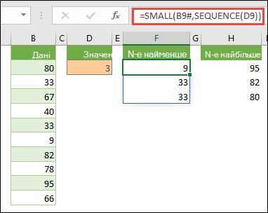 Формула масиву Excel для пошуку N-го найменшого значення: =SMALL(B9#,SEQUENCE(D9))