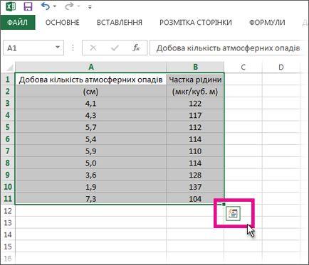Виділені дані з відображеною кнопкою ''Швидкий аналіз''