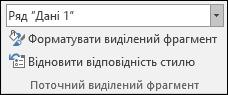 """Вибір параметра """"ряд"""" у вікні """"Параметри діаграми"""" > форматування > поточного виділення"""
