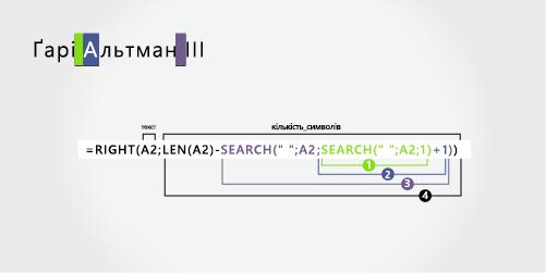 Формула для розділення імені та прізвища, а також суфікса
