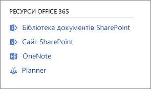 """Знімок екрана: розділ """"Ресурси Office365"""""""