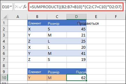 Приклад використання функції SUMPRODUCT для повернення загального обсягу збуту за умови, що вказано з іменем продукту, розміром і окремими значеннями збуту для кожного з них.