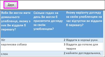Попередній перегляд перед друком запитань і відповідей опитування.