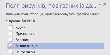 """Область """"Поля рисунків, пов'язаних із даними"""", виділено параметр і встановлено прапорець """"% завершено"""""""
