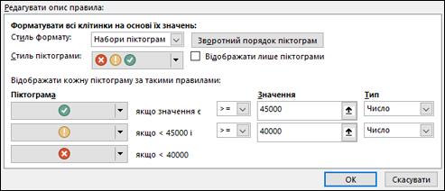 Діалогове вікно з параметрами набору піктограм умовного форматування