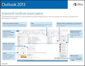 Короткий посібник користувача програми Outlook 2013