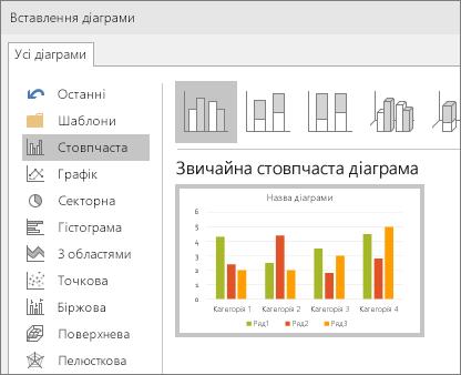 Стовпчаста діаграма, вибрана в програмі PowerPoint