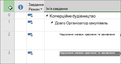Знімок екрана із курсором у верхньому лівому кутку вікна подання діаграми Ганта проекту