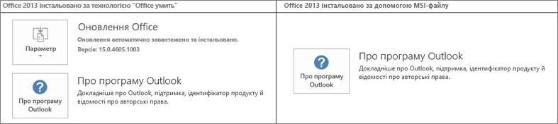 """Схема визначення типу інсталяції Office 2013: за технологією """"Office умить"""" або MSI"""
