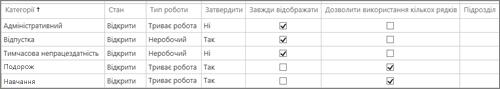Категорії адміністративного часу