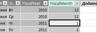 "Стовпець ""Фінансовий місяць"""