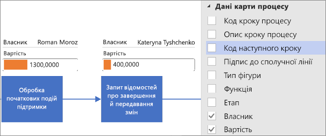 Застосування рисунків, пов'язаних із даними, до схеми Візуалізатора даних Visio