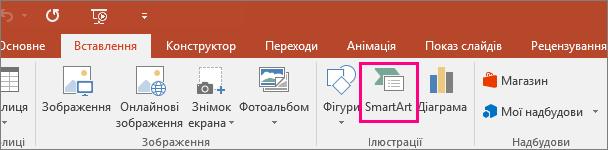 """Кнопка """"SmartArt"""" на вкладці """"Вставлення"""""""