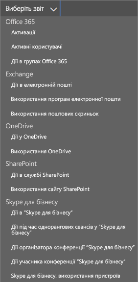 Вибрані доступні звіти служби Office 365