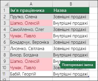 Виділені повторювані значення умовного форматування