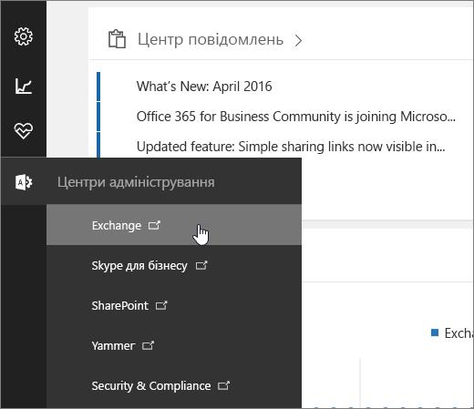 Знімок екрана: Центр адміністрування Office365 із вибраною службою Exchange.
