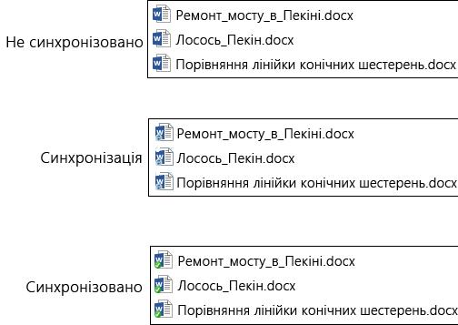 Піктограми файлів зміняться після завантаження та синхронізації зі службою OneDrive для бізнесу в системі Office365