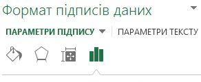 """Область """"Формат підписів даних"""""""