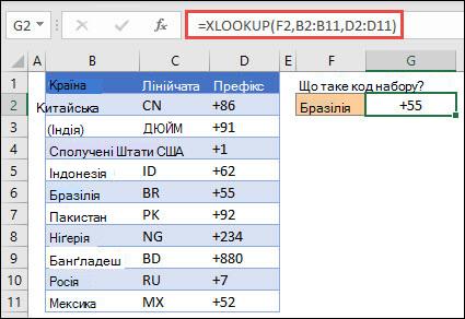 Приклад функції XLOOKUP, що використовується для повернення імені працівника та відділу на основі ІДЕНТИФІКАТОРА працівника. Формула = XLOOKUP (B2, B5: B14, C5: C14).
