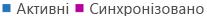 """Легенда діаграми звіту про дії у сховищі """"OneDrive для бізнесу"""""""