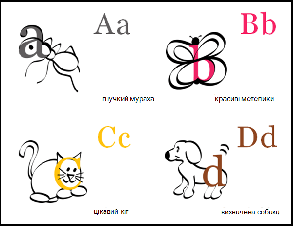 ілюстрація флеш-карток за алфавітом.