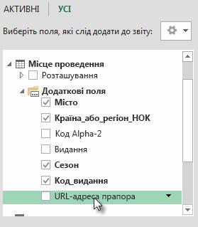 Поле FlagURL додано до таблиці Hosts