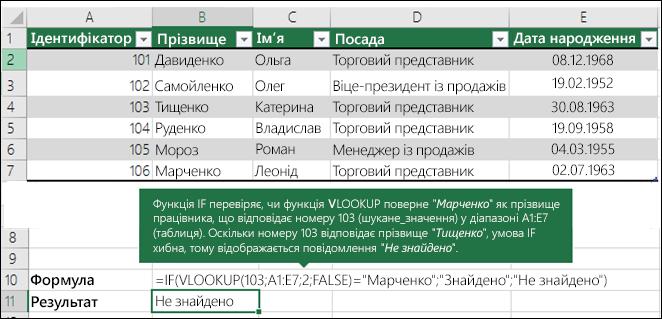 Приклад 3: застосування функції VLOOKUP
