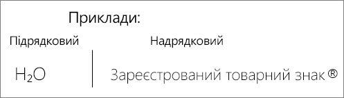 Приклади: підрядковий і надрядковий символ