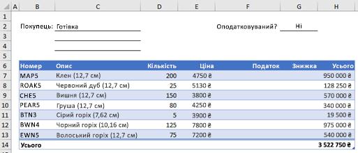 Приклад бланка замовлення без спеціальної функції