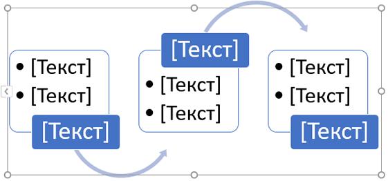 Замініть покажчиків місця заповнення кроки, описані в блок-схеми.