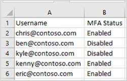 групове оновлення зразку CSV-файлу