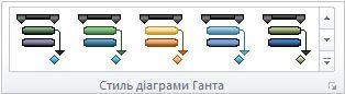 Піктограма групи стилі діаграми Ганта